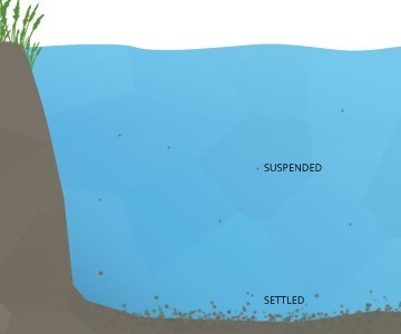 TSS یا ذرات معلق جامد در آب
